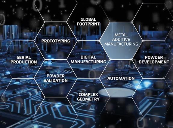 Resultado de imagen de digital manufacturing