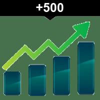 Comprar 500 oyentes en Spotify