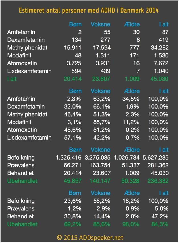 Diskrimination - ikke forstået i DK