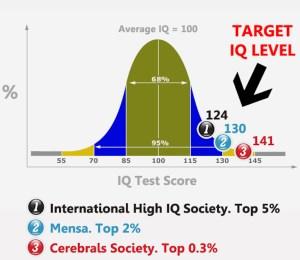 IQ Graph FB