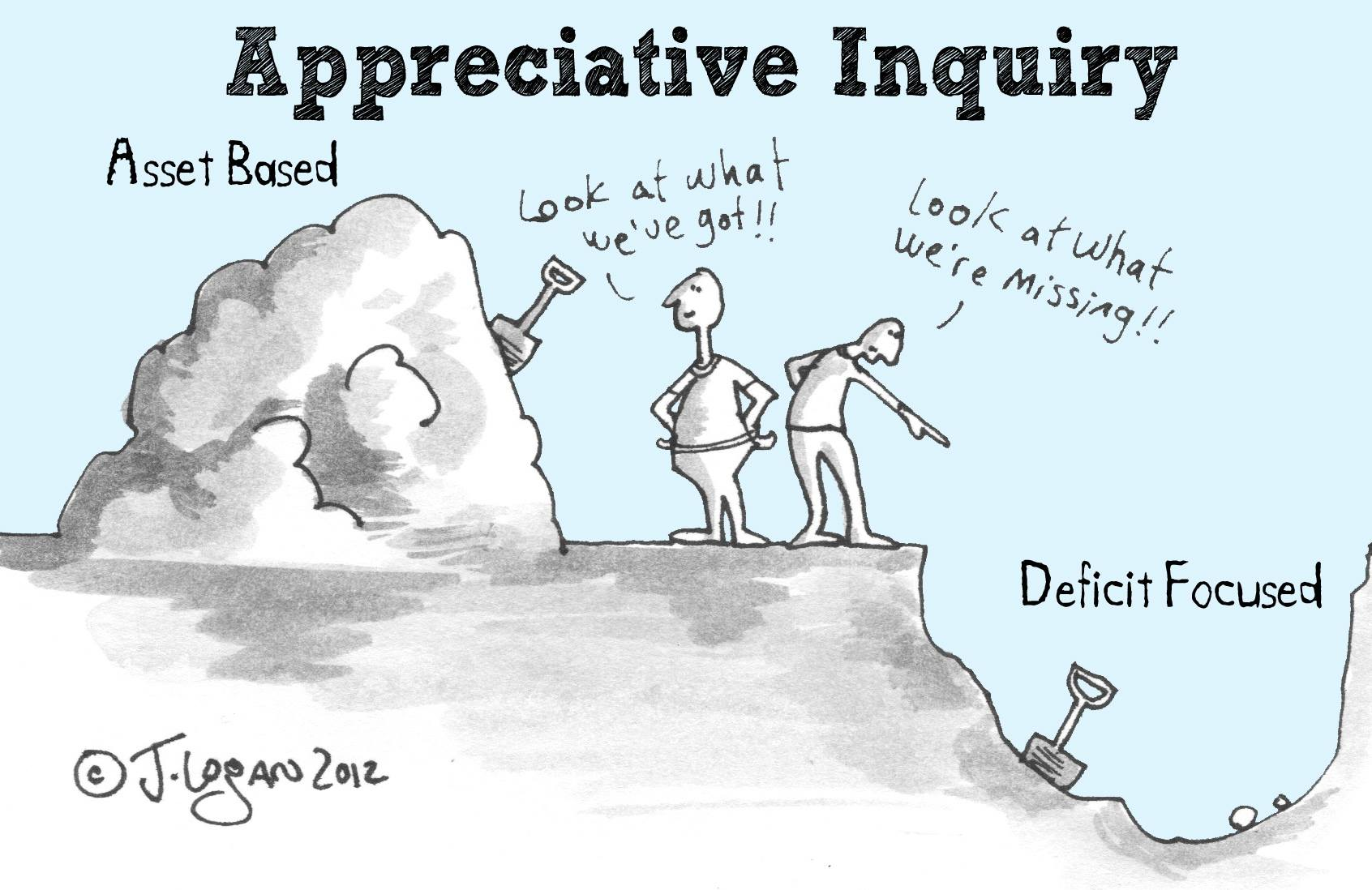 Appreciative Inquiry: Asset & Deficit