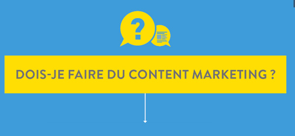 Dois-je faire du Content Marketing ? Invox blog- …