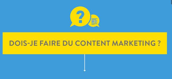 Dois-je faire du Content Marketing ? Invox blog- …