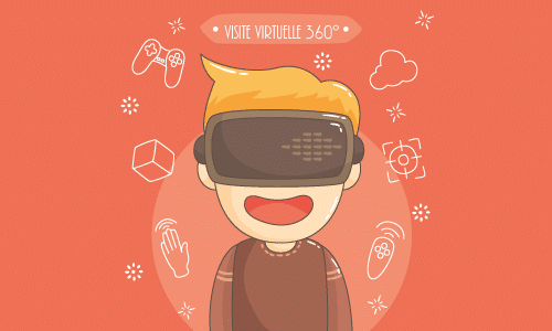 communication visuelle de type visite virtuelle 360°