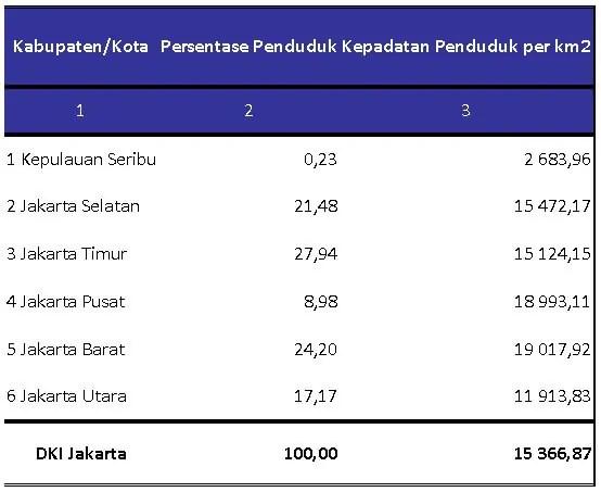 Supplier Sabun Mandi Jakarta