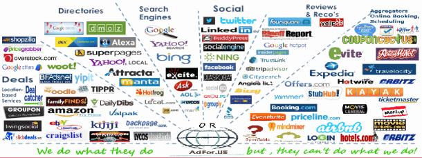 The AdFor.US Solution Difference how-consumers-search_web obfuscation 1200 x 450