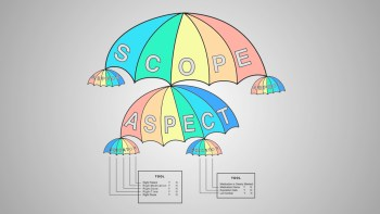 CQI Umbrella slide centered
