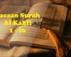 Kutipan Surah Al Kahfi Ayat 1 Sampai 10 Dalam Bahasa Arab Dan Latin Serta Terjemahnya