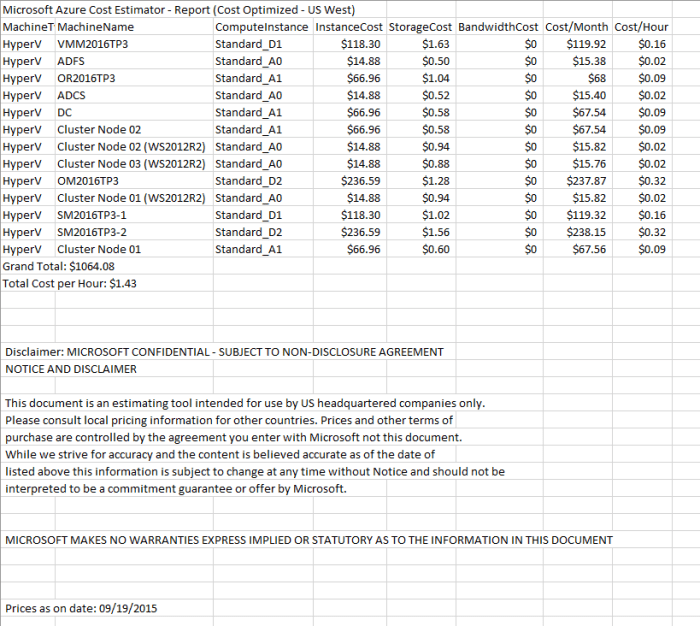 MACE Tool How To - Report Cost Estimate - Export