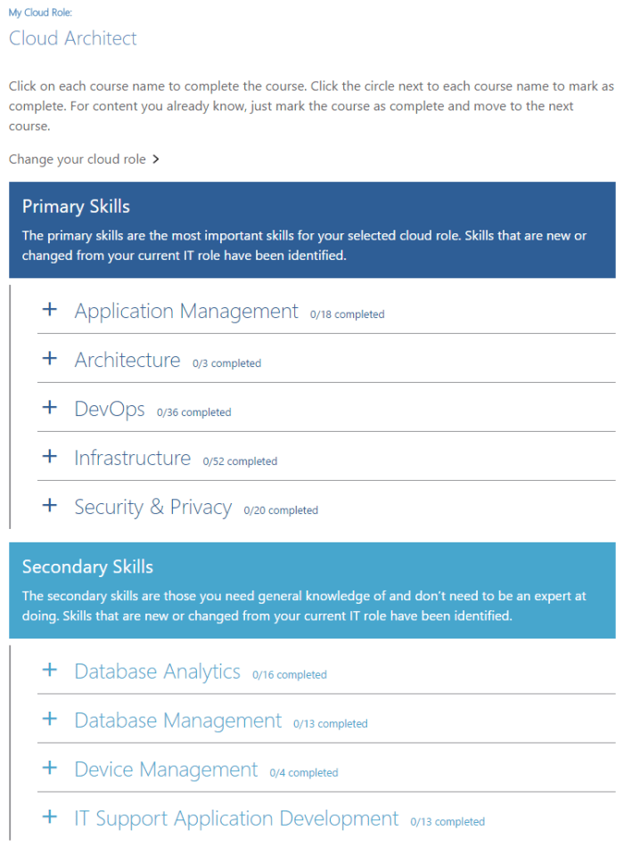 Microsoft IT Pro Career Center - Career Mapping