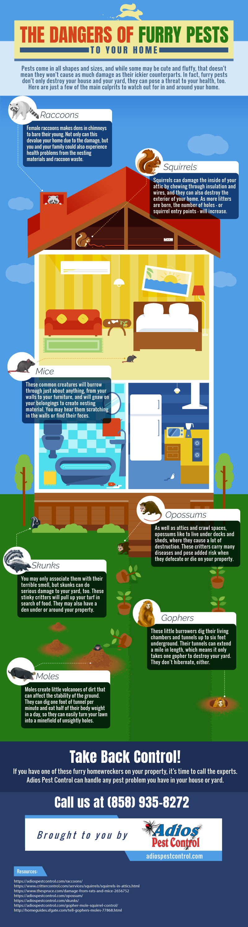 Infographic displaying how pests can be a danger to your home