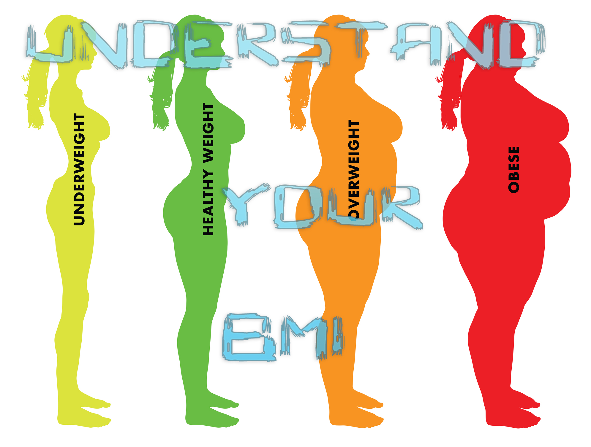 Understanding Your Body Mass Index