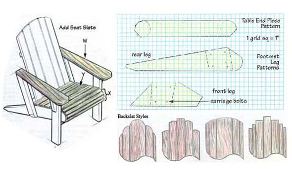 Adirondack chairs plan free