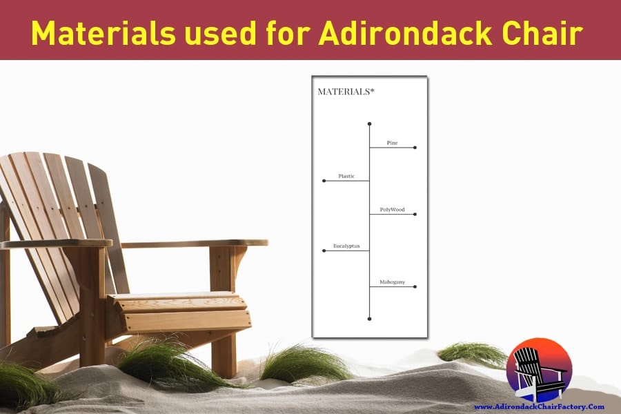 Materials used for Adirondack Chair