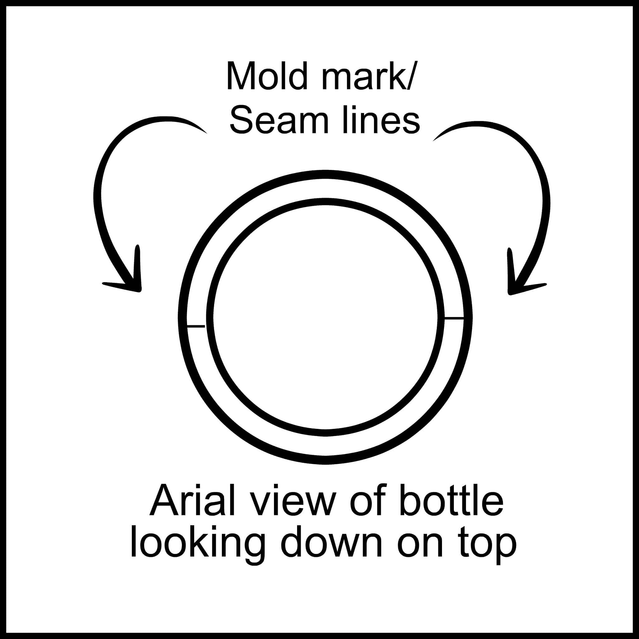Seam lines on lip of bottle