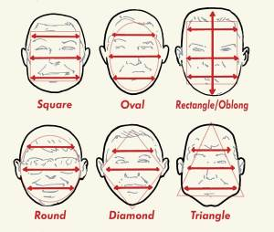 Heart-shaped face,Triangular face shape,Oval face shape,Square face shape,structure of your hair,Round face shape,