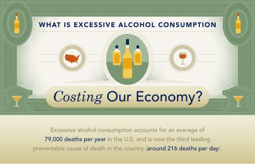 Alcohol-Consumption-American-Addiction-Centers-1