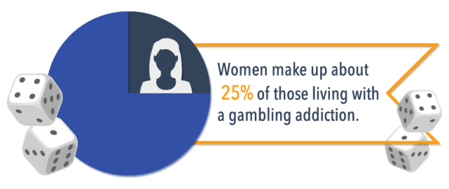 women and gambling addiction
