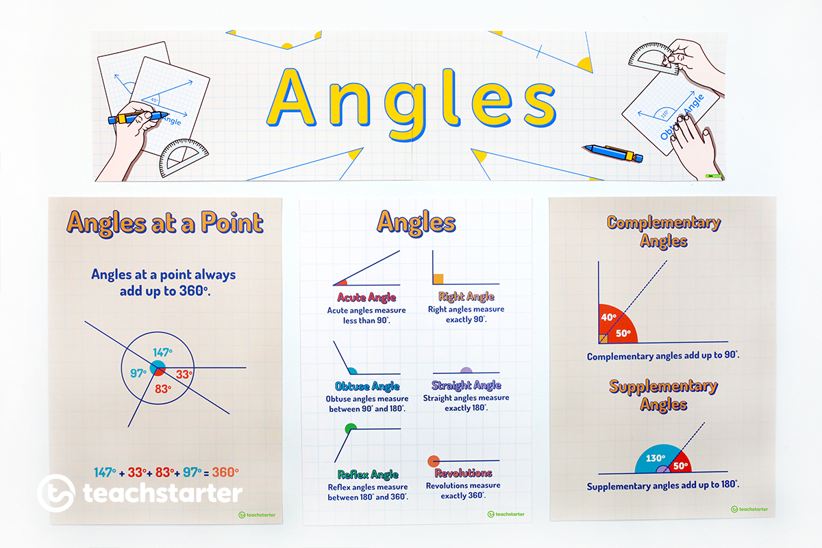 A Great Way To Remember The Different Types Of Angles For