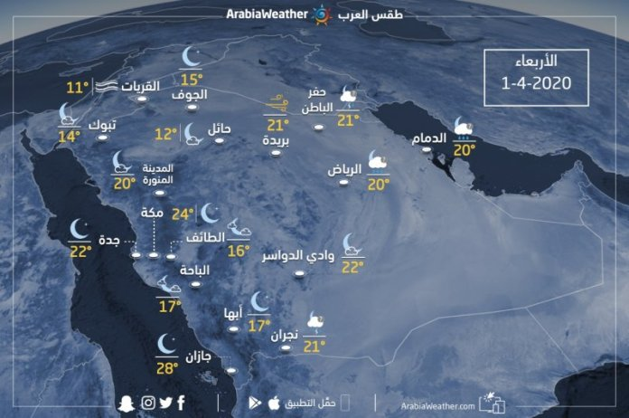 Saudi Arabia Weather forecast and temperatures expected on Wednesday 4/2020