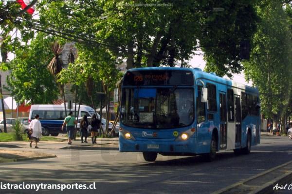 Recorrido 126 Transantiago | Manuel Montt – La Higuera