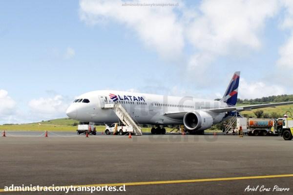 Archivo Fotográfico | LATAM Airlines (Chile)