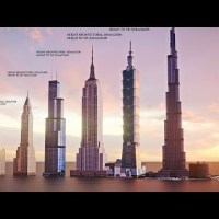 EVOLUTION of WORLD'S TALLEST BUILDING: Size Comparison (1901-2022)