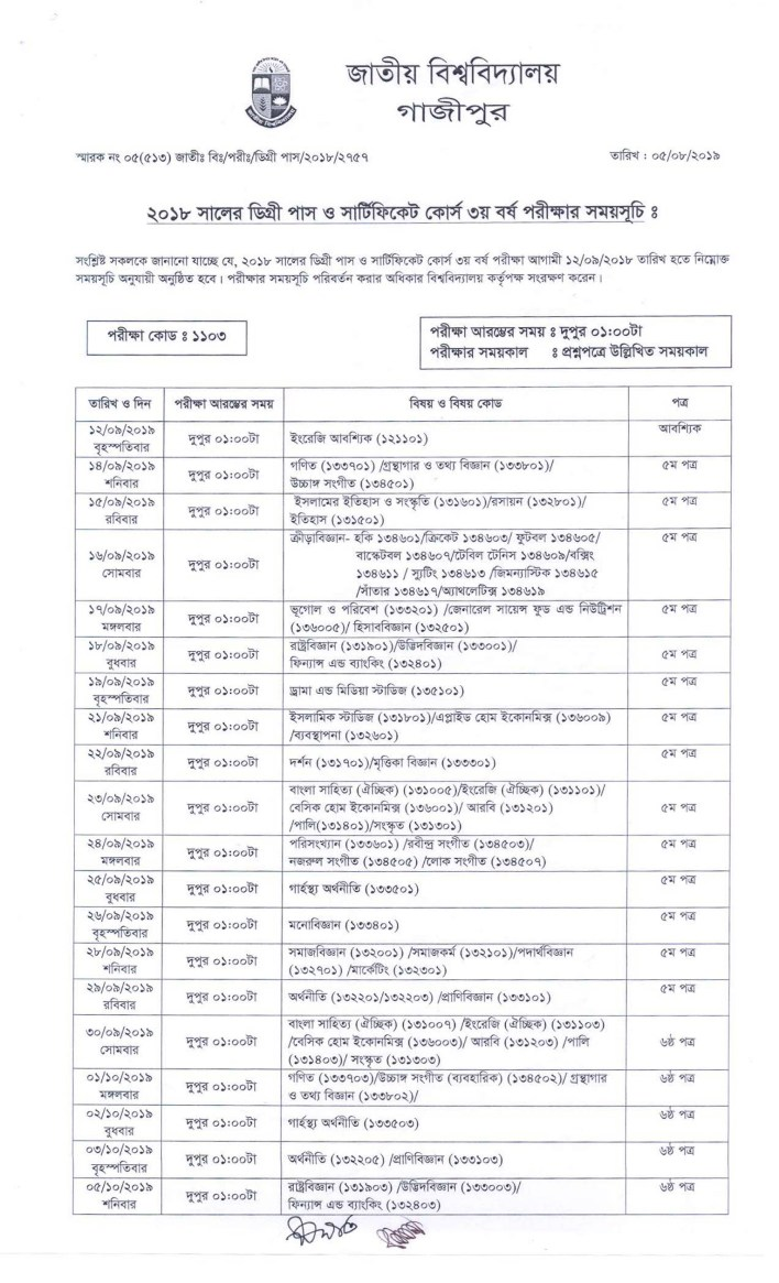 National University Degree 3rd Year Routine 2019