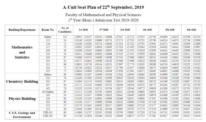 ju a unit seat plan