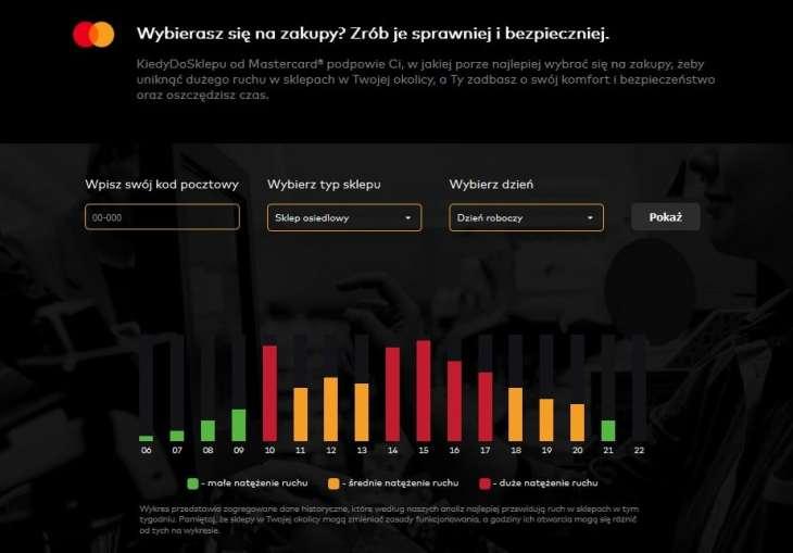 Mastercard KiedyDoSklepu_pl screenshot