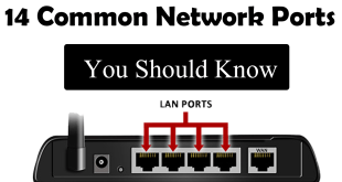 Top 14 Common Network Ports you should know