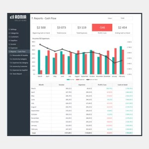 Business Finance Management Template - Cover
