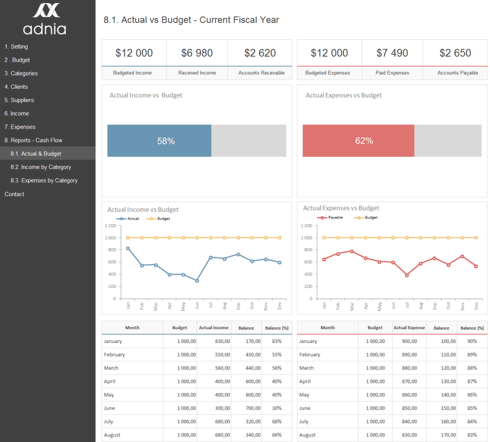 Business_Finance_Management_Reports_Actual_Budget