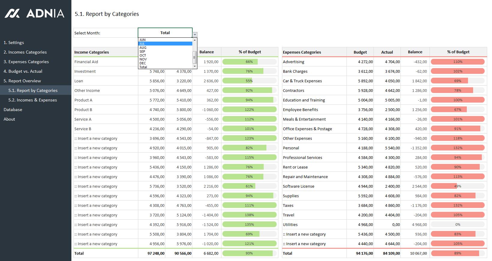Budget Vs Actual Spreadsheet Template