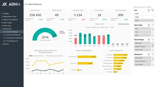 09 - Sales KPI and Commission Tracker Template - Sales Dashboard