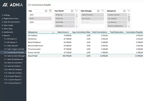 17 - Sales KPI and Commission Tracker Template - Commissions Payable Report