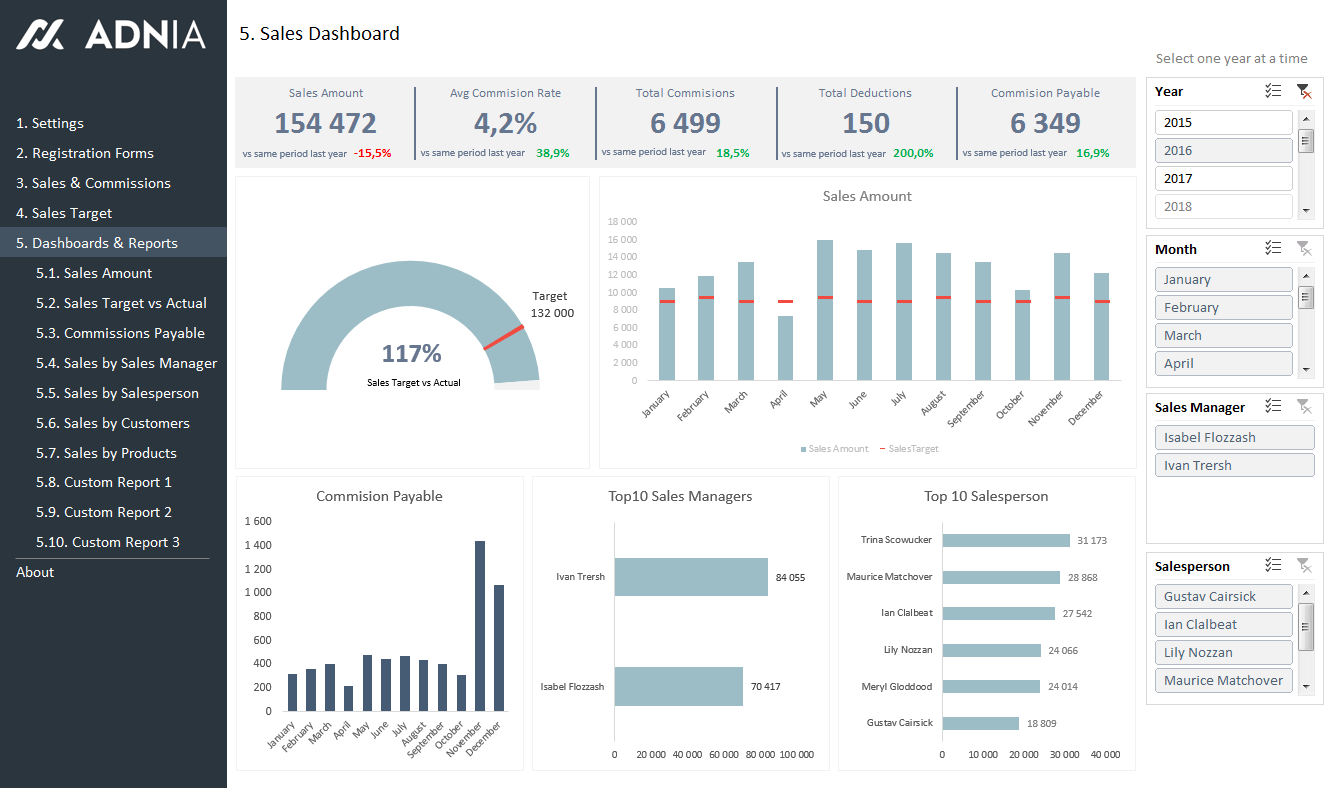 Excel Dashboard Examples