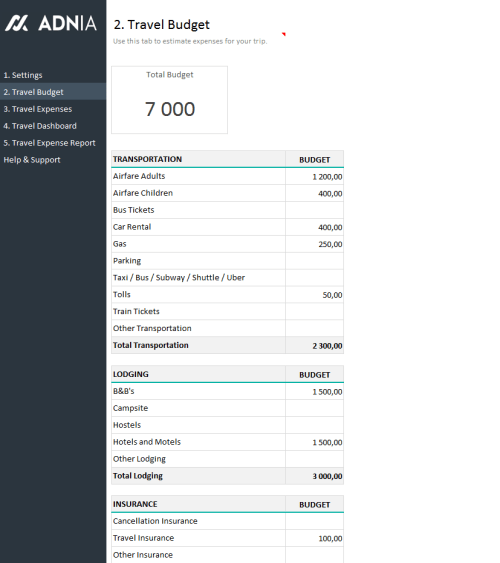 Travel Budget Planning Template - Budget