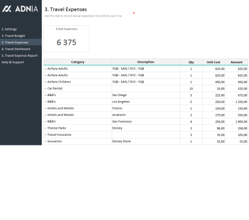 Travel Budget Planning Template - Expenses