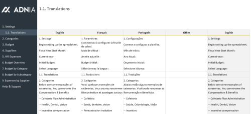 HR Budget Template - Translations