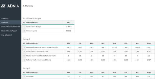 Social Media KPI Template - Metrics
