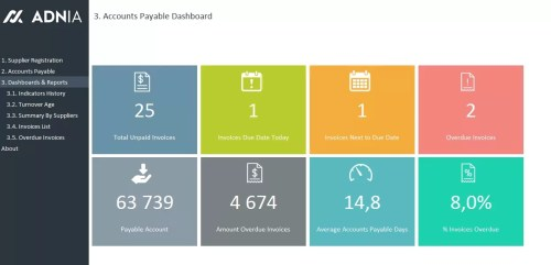 Account Payable Dashboard Template - Excel Dashboard