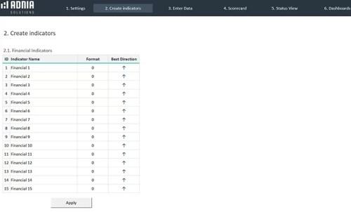 Balances Scorecard Template V2 - Indicators