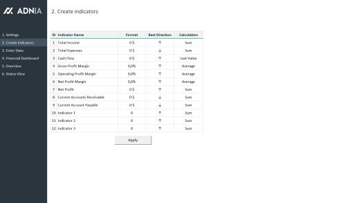 Financial KPI Dashboard Template - Financial Indicators