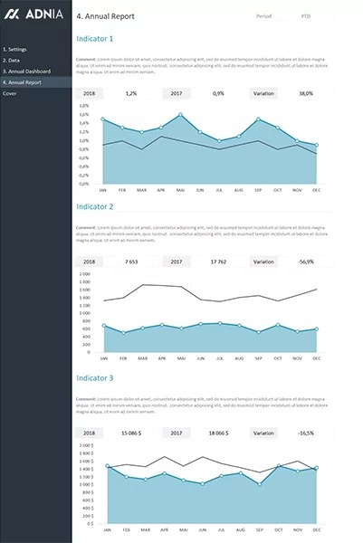 Annual Report Excel Template