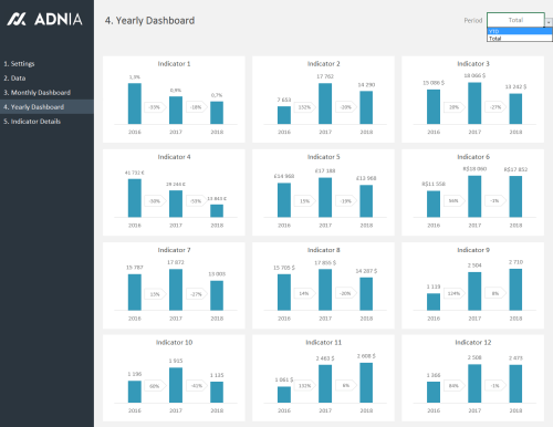 Dashboard Excel Template - Yearly Dashboard