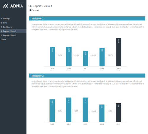 Yearly Comparison Report Template - Report View 1