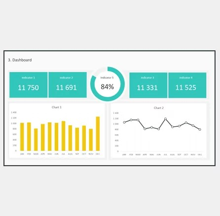 Dashboard Design Layout Template II - Cover 2
