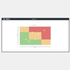 Risk Assessment Chart Template - Cover