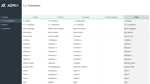 Dashboard Design Layout Template 4 - Translations